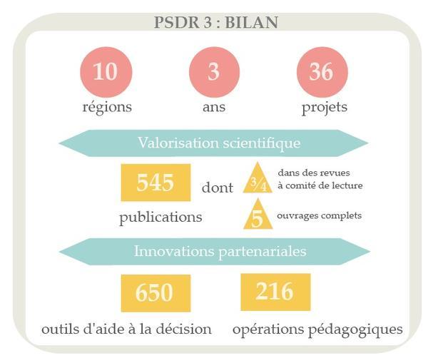 infographie-psdr3